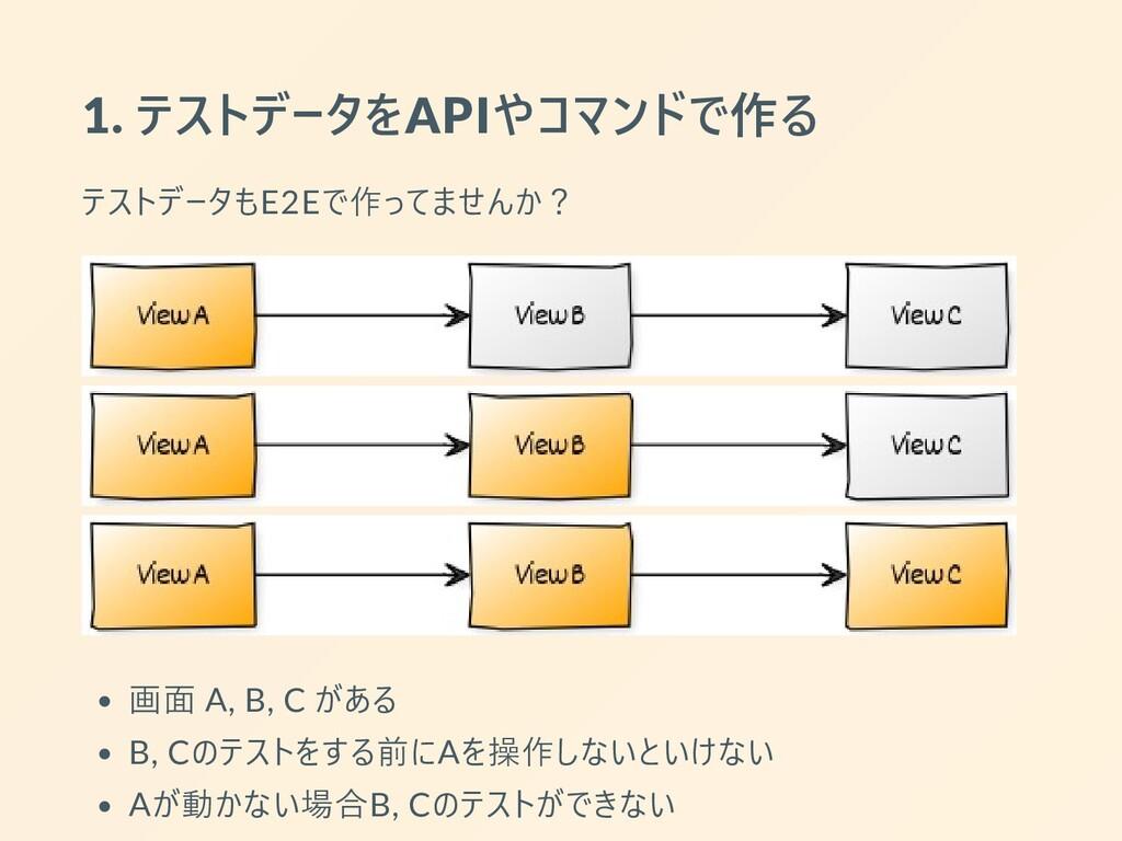 1. テストデータをAPIやコマンドで作る テストデータもE2Eで作ってませんか? 画⾯ A,...