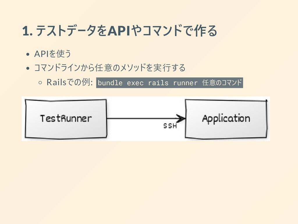 1. テストデータをAPIやコマンドで作る APIを使う コマンドラインから任意のメソッドを実...