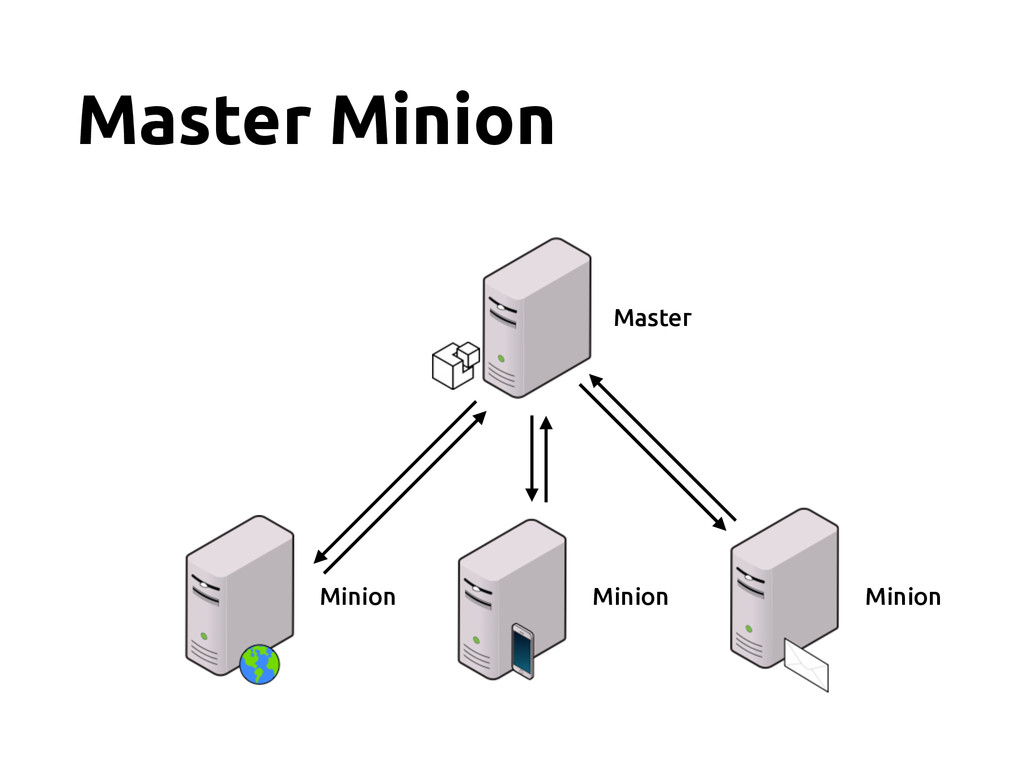Master Minion Master Minion Minion Minion