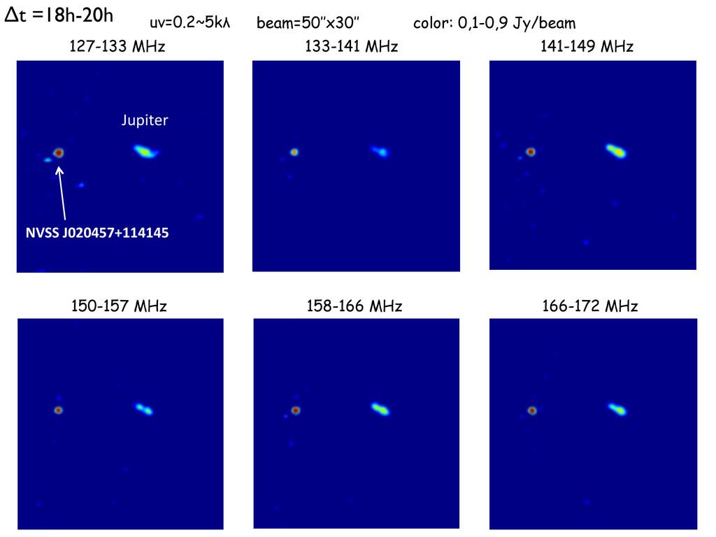 166-172 MHz 150-157 MHz 158-166 MHz Δt =18h-20h...