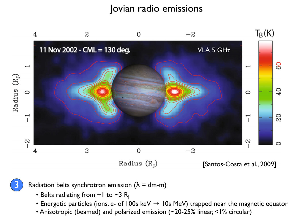 Jovian radio emissions Radiation belts synchrot...