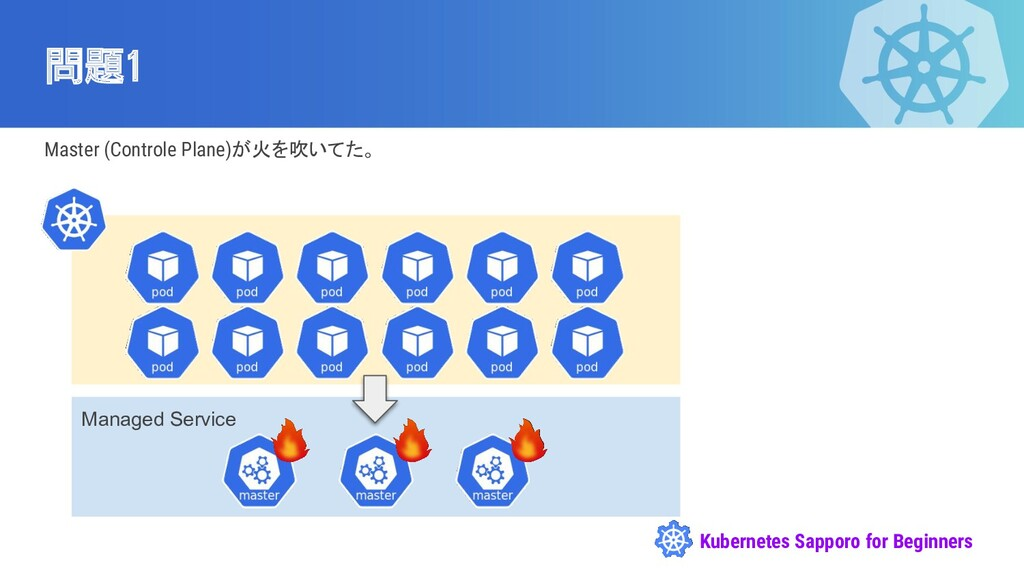 Kubernetes Sapporo for Beginners 問題1 Master (Co...