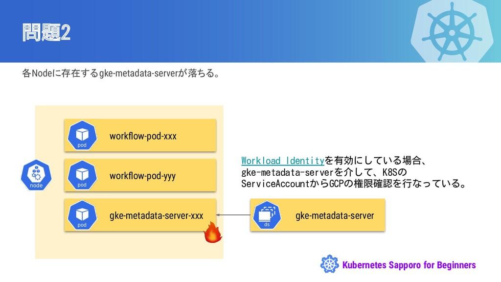 Kubernetes Sapporo for Beginners 問題2 各Nodeに存在する...