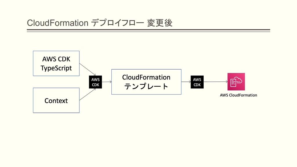 CloudFormation デプロイフロー 変更後