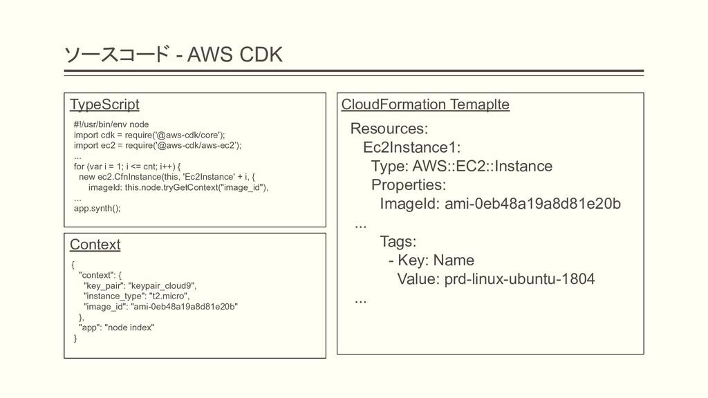 ソースコード - AWS CDK TypeScript #!/usr/bin/env node...