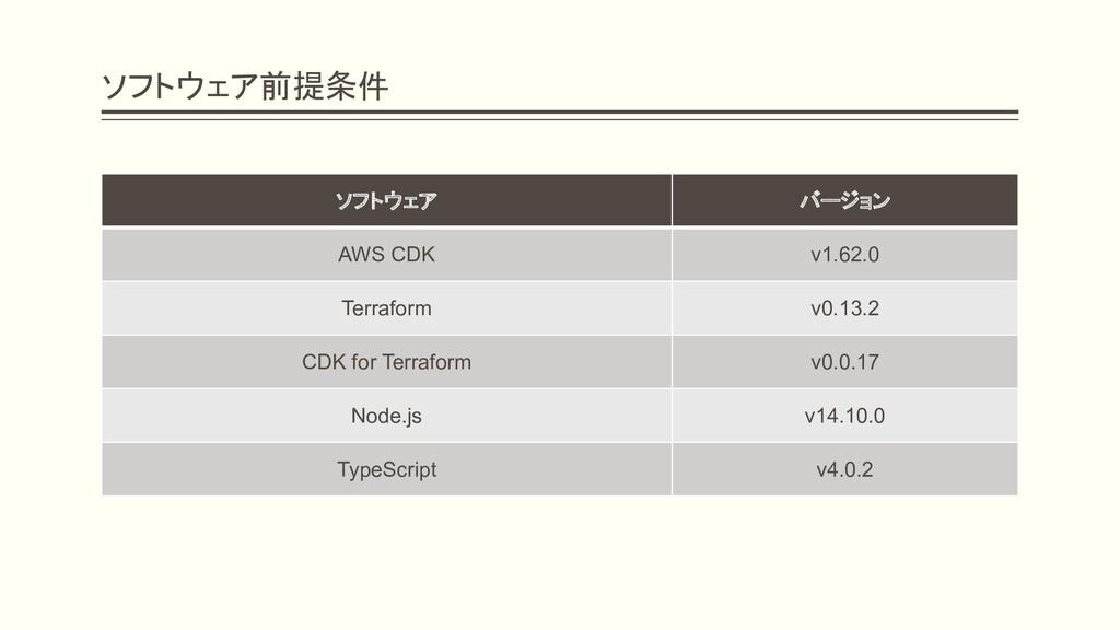 ソフトウェア前提条件 ソフトウェア バージョン AWS CDK v1.62.0 Terrafo...