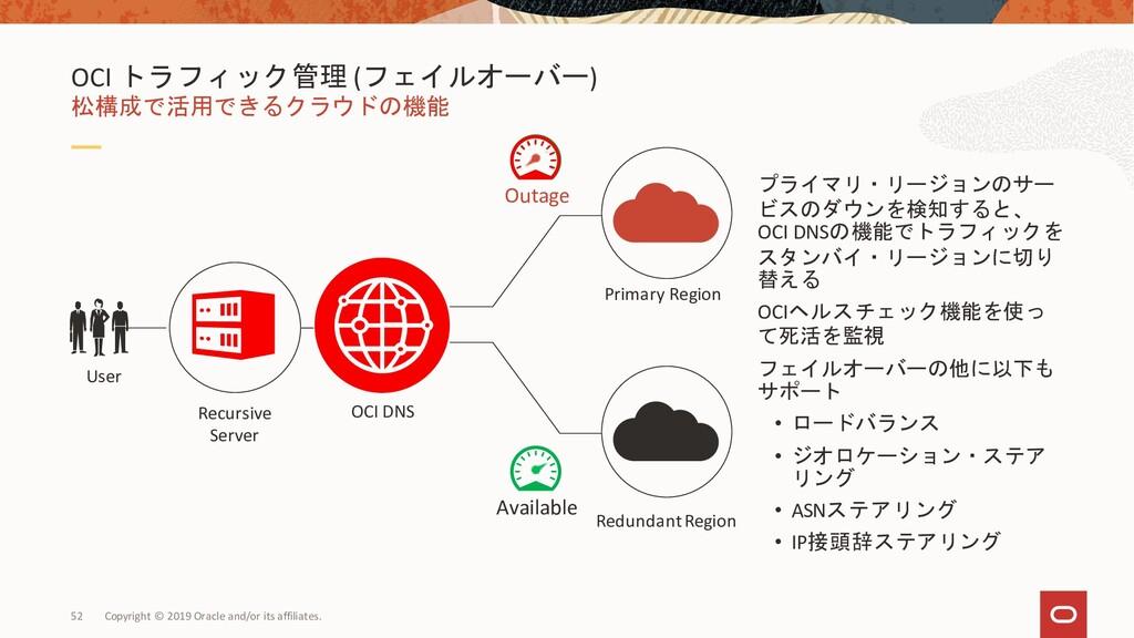 プライマリ・リージョンのサー ビスのダウンを検知すると、 OCI DNSの機能でトラフィックを...