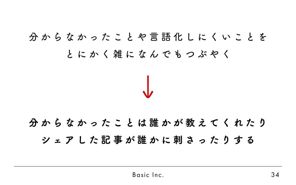 Basic Inc. 34 分 か ら な か っ た こ と や 言 語 化 し に く い...