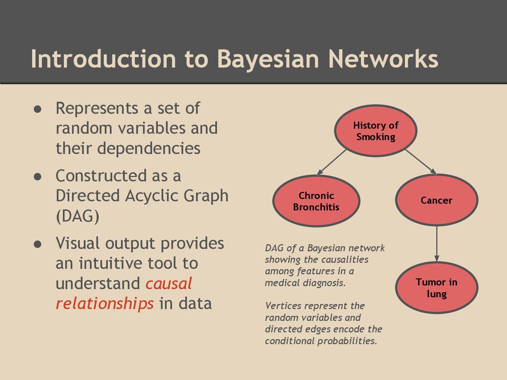 Introduction to Bayesian Networks ● Represents ...
