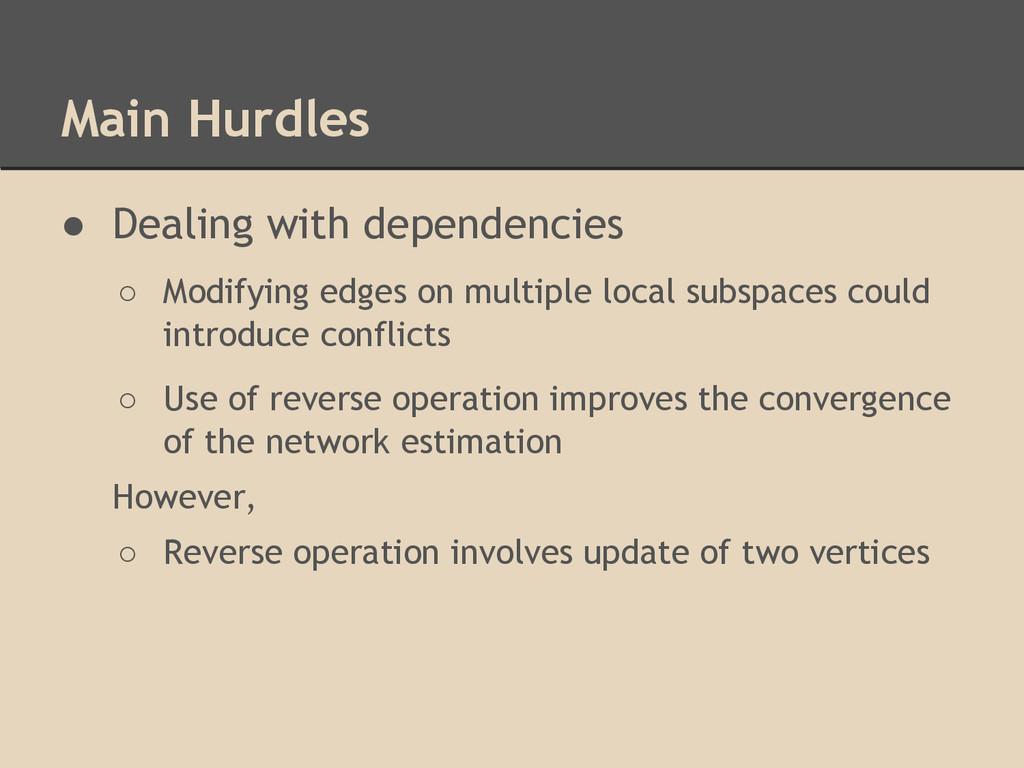 Main Hurdles ● Dealing with dependencies ○ Modi...