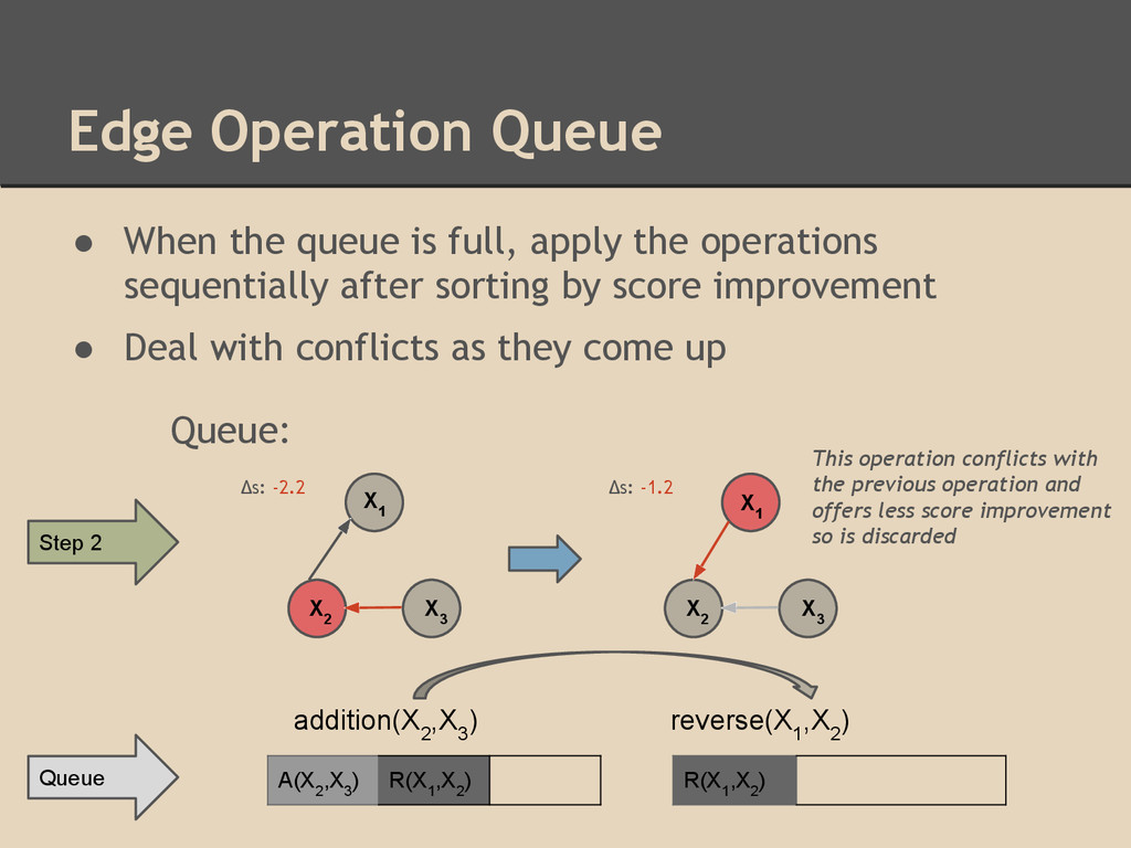 Edge Operation Queue ● When the queue is full, ...