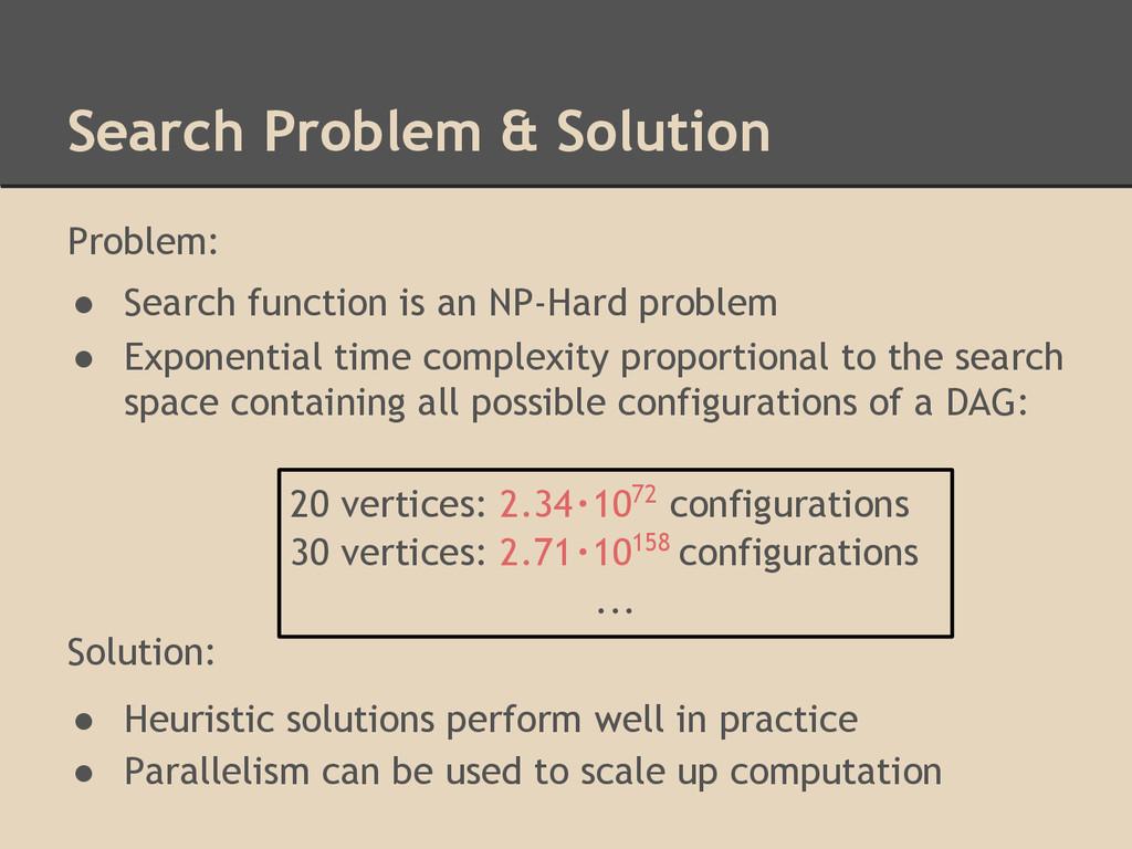 Search Problem & Solution Problem: ● Search fun...