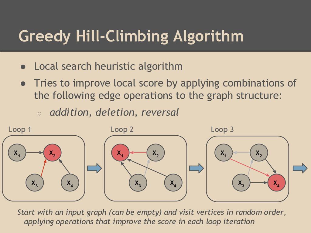 Greedy Hill-Climbing Algorithm ● Local search h...