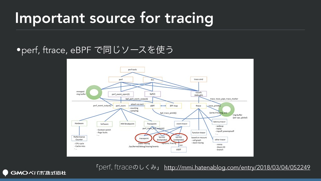 Important source for tracing •perf, ftrace, eBP...
