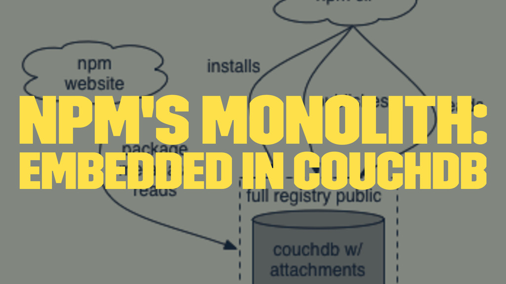 npm's monolith: embedded in couchdb