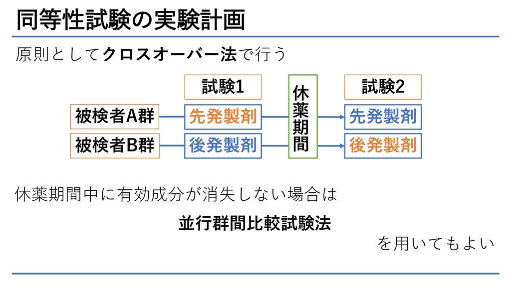 同等性試験の実験計画 原則としてクロスオーバー法で行う 被検者A群 被検者B群 試験1 試験2...
