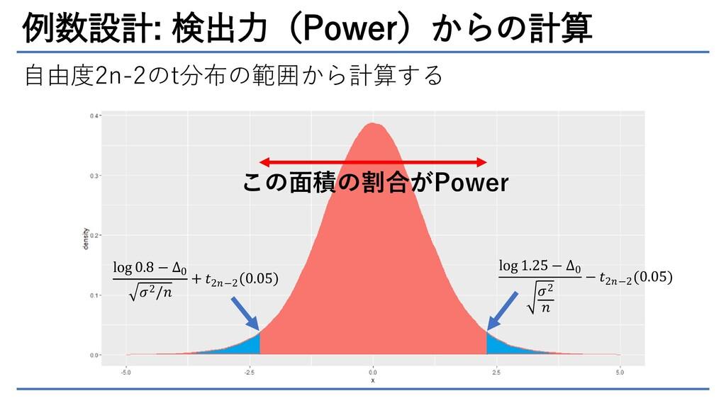 例数設計: 検出力(Power)からの計算 自由度2n-2のt分布の範囲から計算する log ...