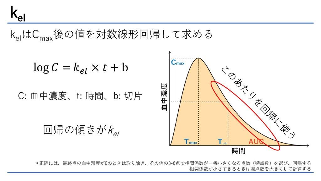 k el k el はC max 後の値を対数線形回帰して求める log 𝐶 = 𝑘𝑒𝑙 × ...