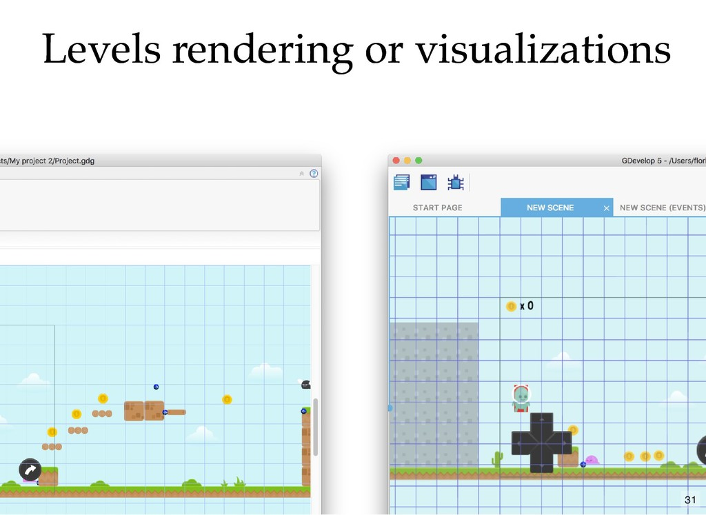 Levels rendering or visualizations Levels rende...