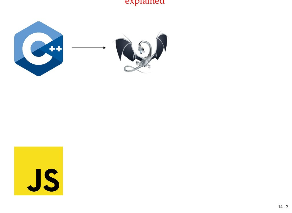 explained 14 . 2