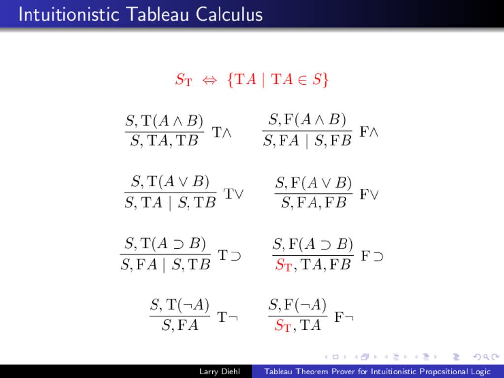 Intuitionistic Tableau Calculus ST ⇔ {TA | TA ∈...