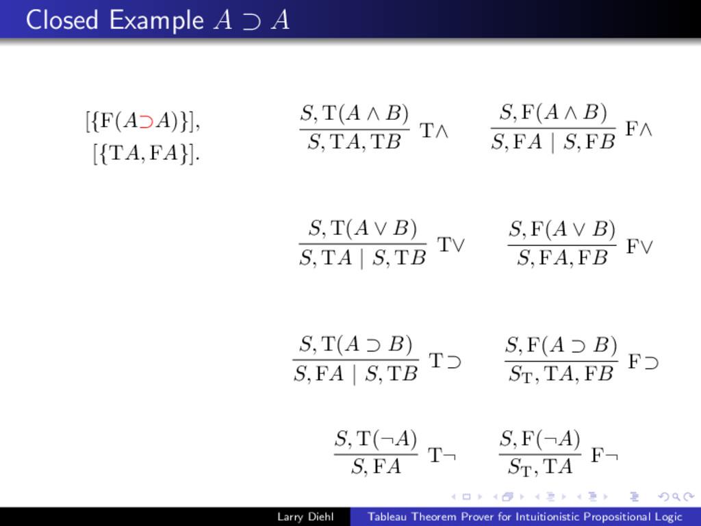 Closed Example A ⊃ A [{F(A⊃A)}], [{TA, FA}]. S,...
