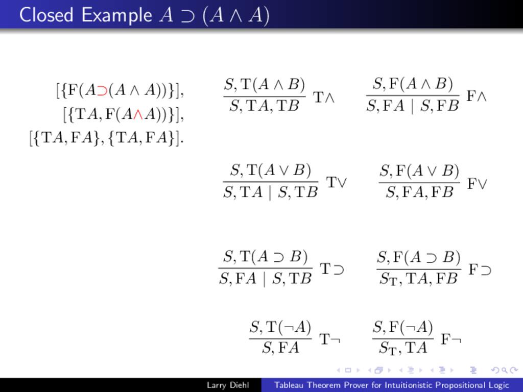 Closed Example A ⊃ (A ∧ A) [{F(A⊃(A ∧ A))}], [{...