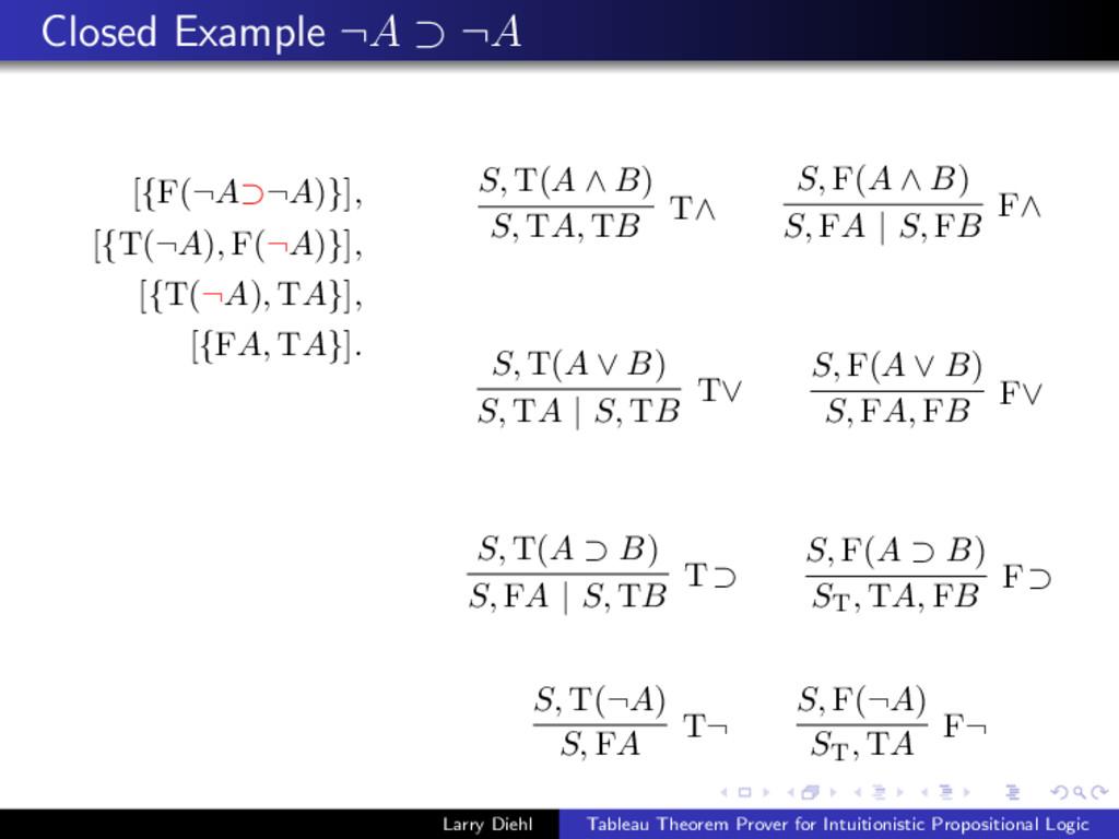 Closed Example ¬A ⊃ ¬A [{F(¬A⊃¬A)}], [{T(¬A), F...