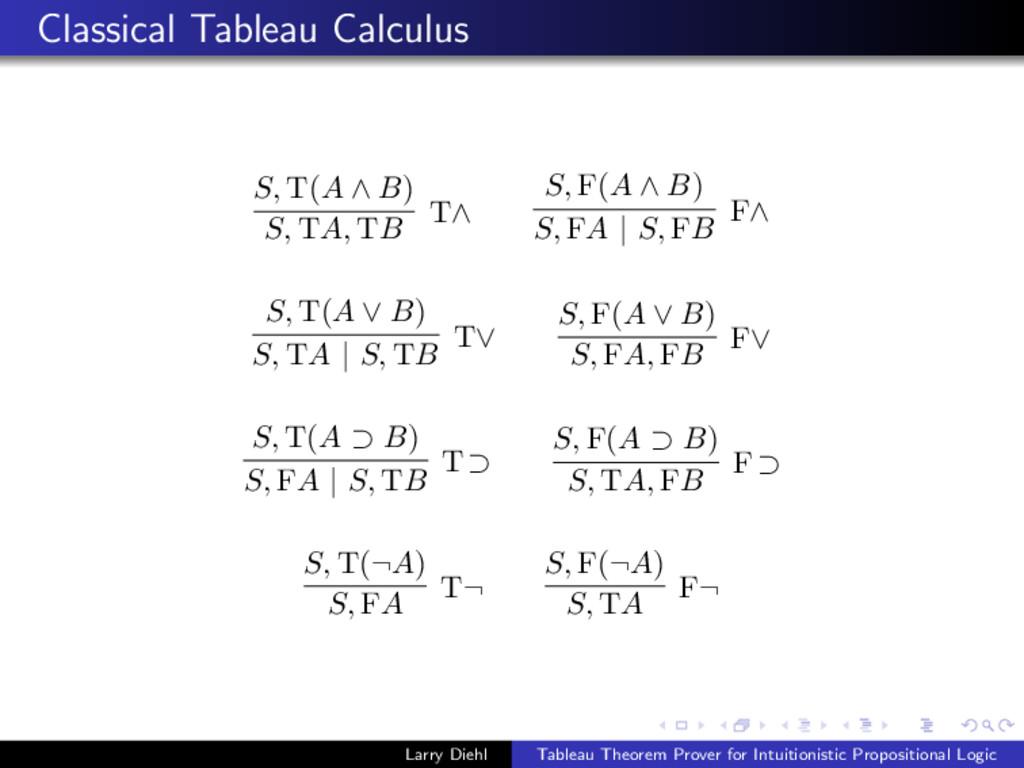 Classical Tableau Calculus S, T(A ∧ B) S, TA, T...