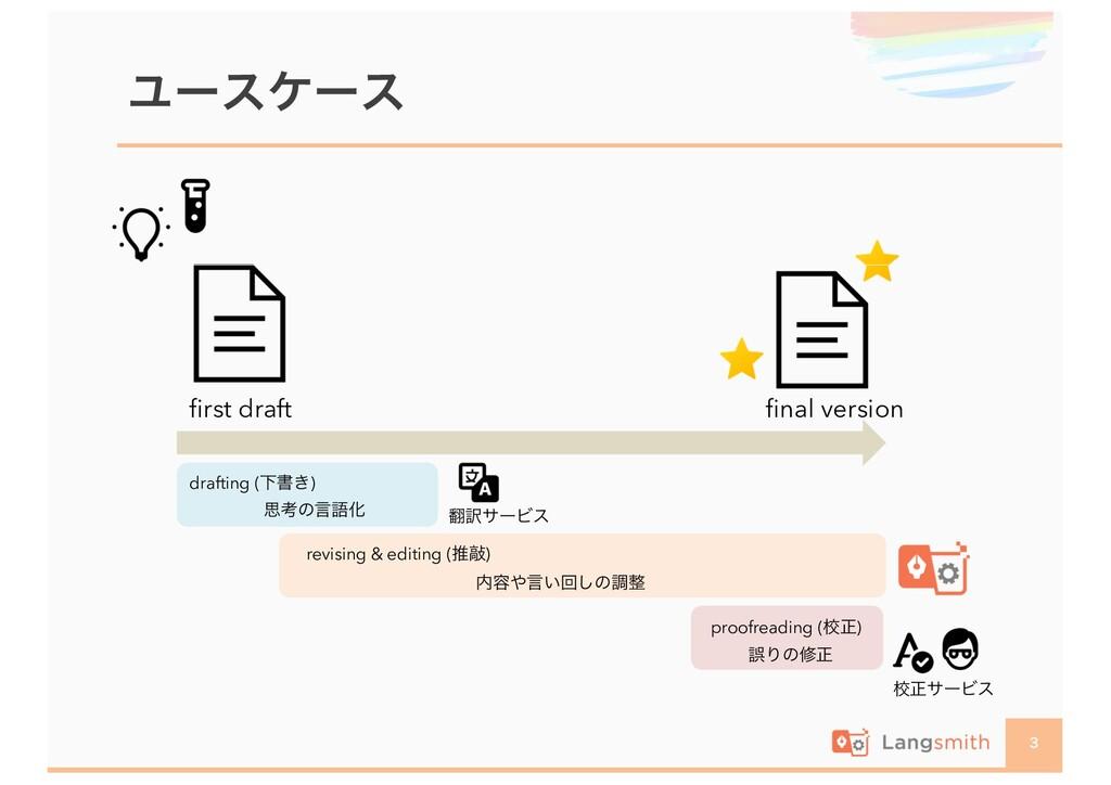 ユースケース 3 first draft final version drafting (下書...