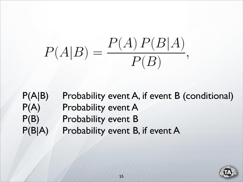 55 P(A|B) P(A) P(B) P(B|A) Probability event A,...