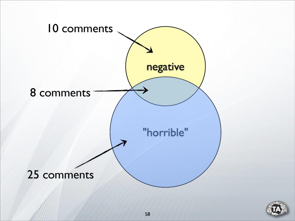 """58 negative """"horrible"""" 10 comments 25 comments ..."""