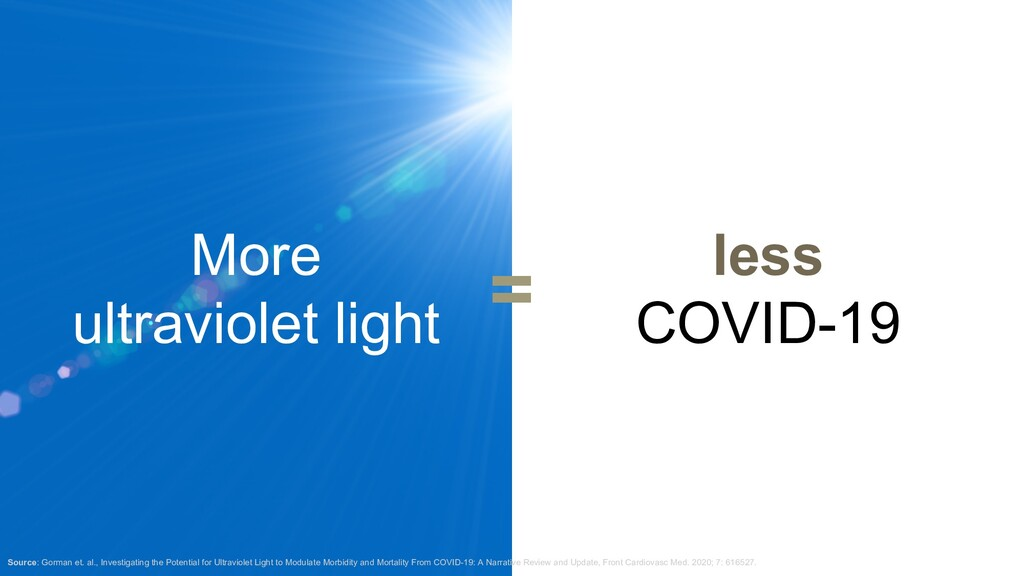 More ultraviolet light = less COVID-19 Source: ...