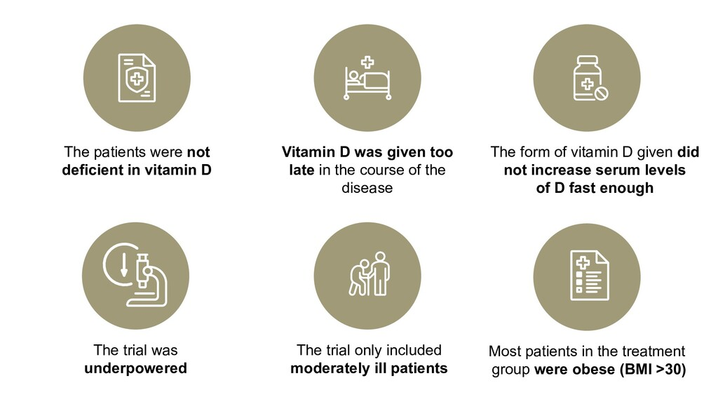 The patients were not deficient in vitamin D Vi...