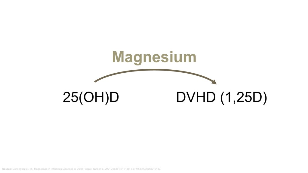 25(OH)D DVHD (1,25D) Magnesium Source: Domingue...