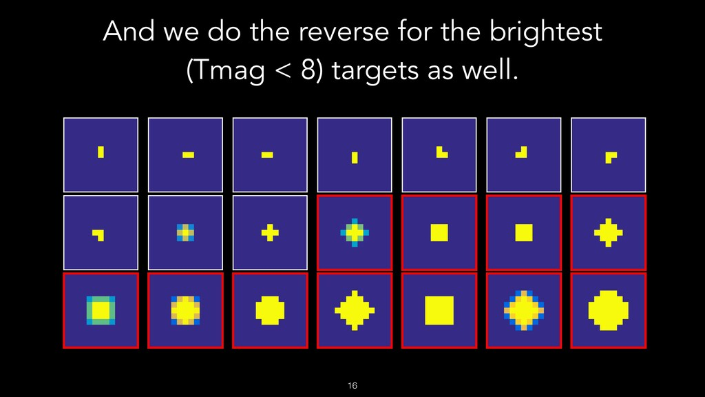 And we do the reverse for the brightest  (Tmag...