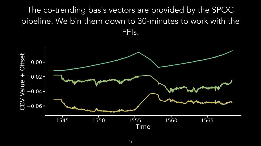 The co-trending basis vectors are provided by t...