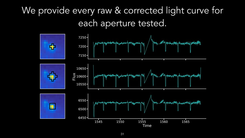 We provide every raw & corrected light curve fo...