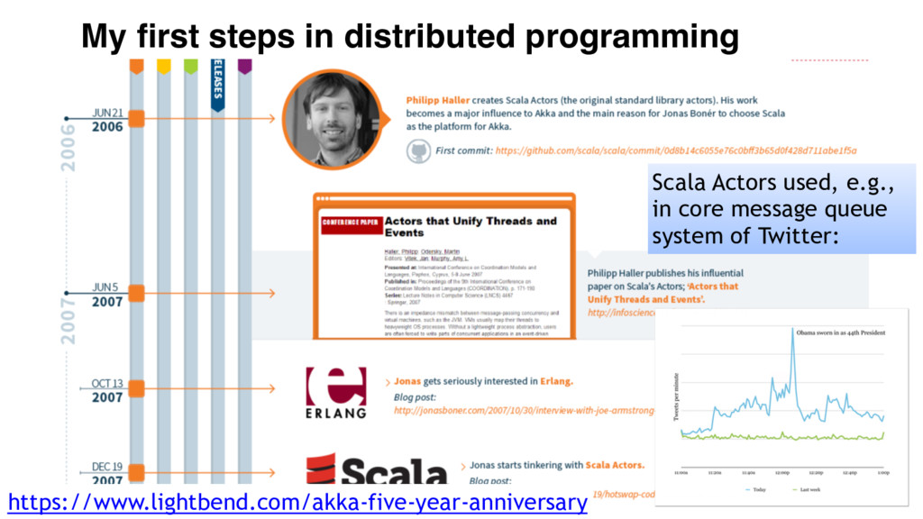 3 My first steps in distributed programming http...