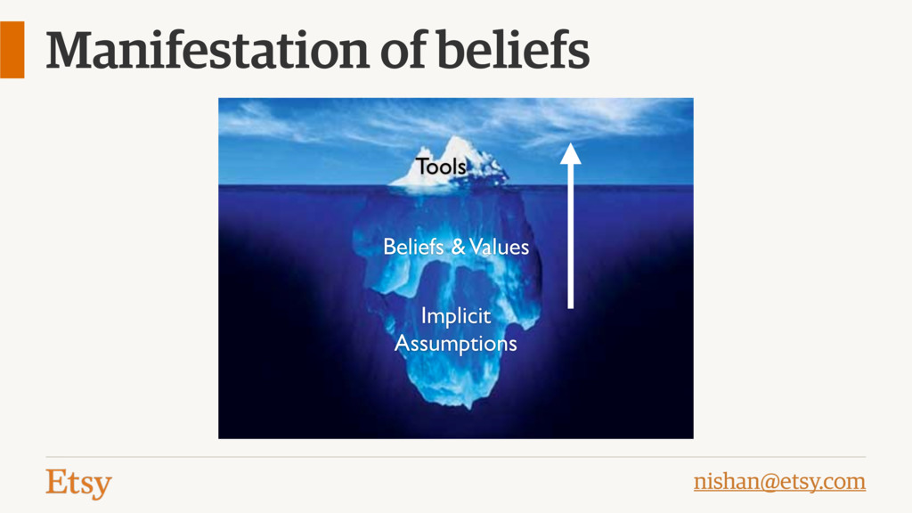 nishan@etsy.com Manifestation of beliefs Implic...