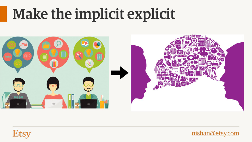 nishan@etsy.com Make the implicit explicit