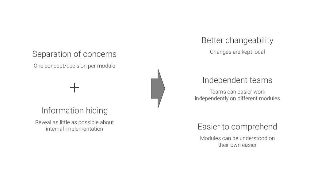 Separation of concerns One concept/decision per...