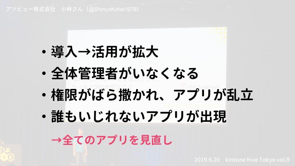 2019.6.20 kintone hive Tokyo vol.9 アソビュー株式会社 小林...