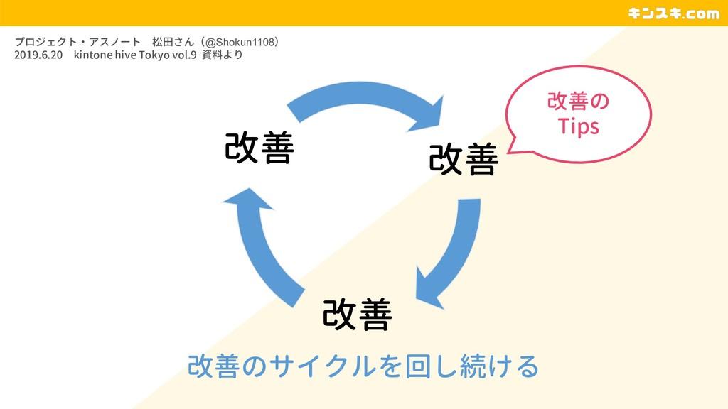 改善 改善 改善 改善の Tips 改善のサイクルを回し続ける プロジェクト・アスノート 松田...