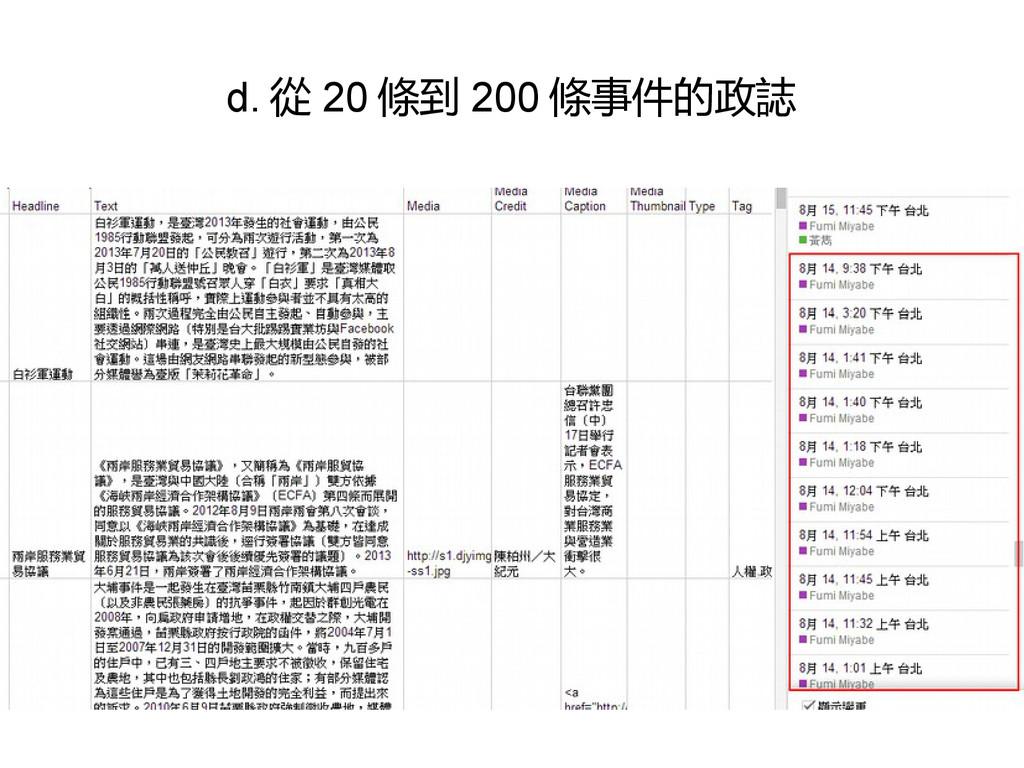 d. 從 20 條到 200 條事件的政誌