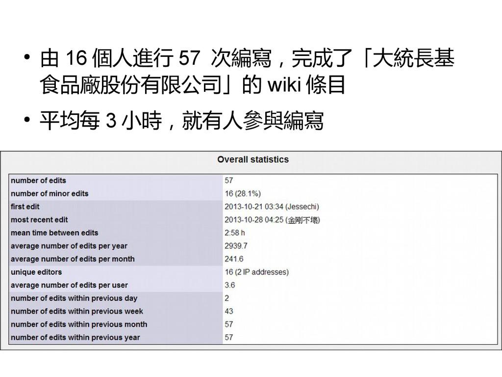 ● 由 16 個人進行 57 次編寫,完成了「大統長基 食品廠股份有限公司」的 wiki 條目...