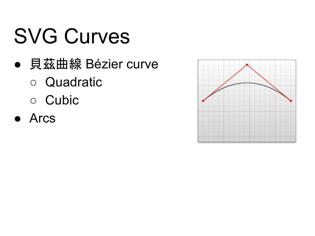 SVG Curves ● 貝茲曲線 Bézier curve ○ Quadratic ○ Cu...