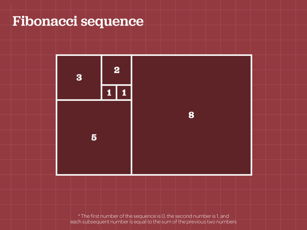 Fibonacci sequence * The first number of the seq...