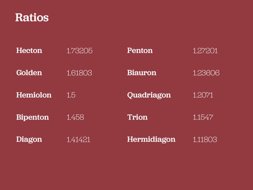 Ratios Hecton 1.73205 Golden 1.61803 Hemiolon 1...