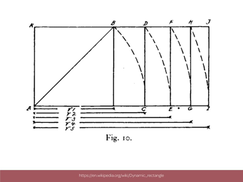https://en.wikipedia.org/wiki/Dynamic_rectangle